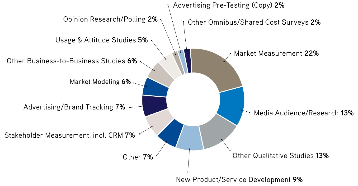 brand tracking survey A brand tracking survey questionnaire is one that is used by a company to measure the development of their brand sample brand tracking survey questionnaire name of the consumer.